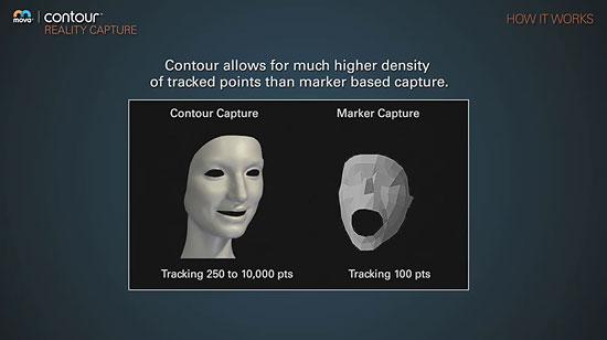 【3DCG】 映画『ベンジャミン・バトン 数奇な人生』でも使用。フェイシャルキャプチャーシステム『Contour』