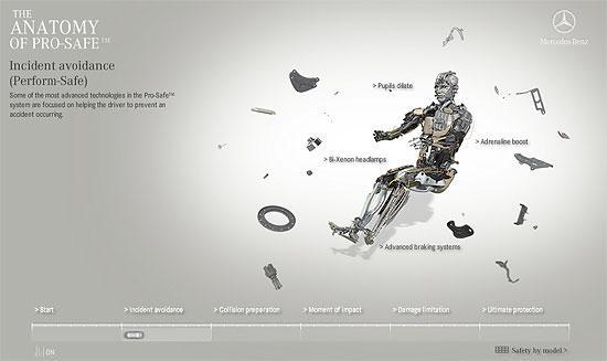 【タレコミ】 ベンツの構造を紹介するFLASH動画『Mercedes-Benz ANATOMY of Pro-Safe』