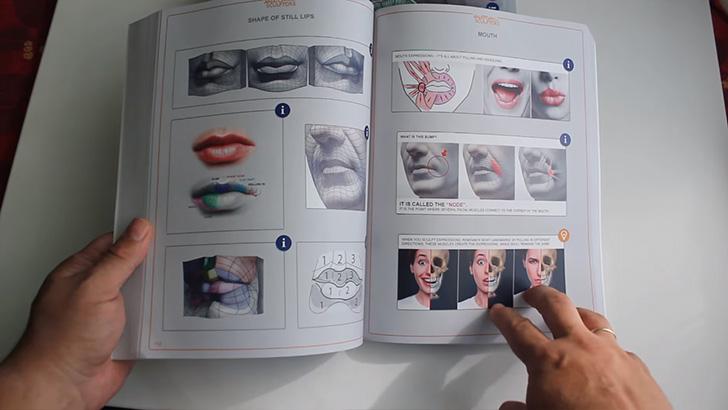 口周りの解説。表情毎に頭蓋骨の口の開き具合まで掲載。