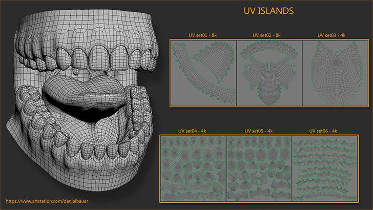 歯茎 のCGモデルのUVはこんな感じ